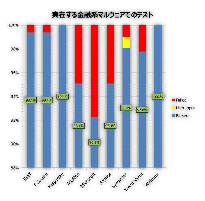 kinyu_malware